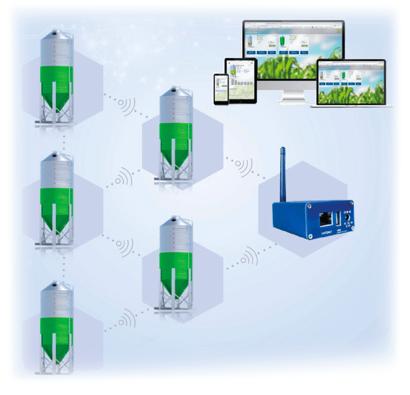 """Featured image for """"SEELOW BIN SENSORS – Now Available With A Low Monthly Subscription"""""""